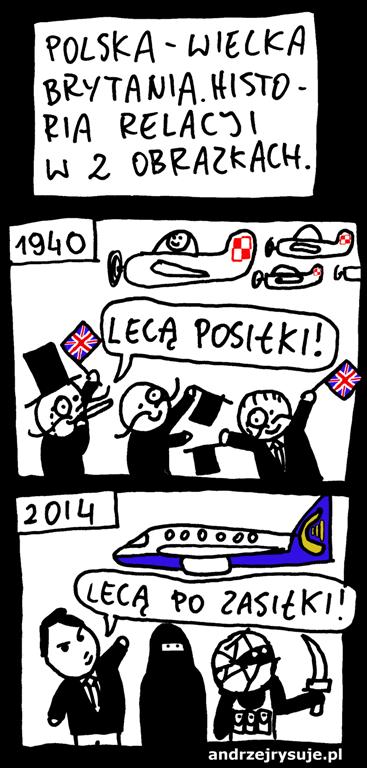 Polacy na Wyspach