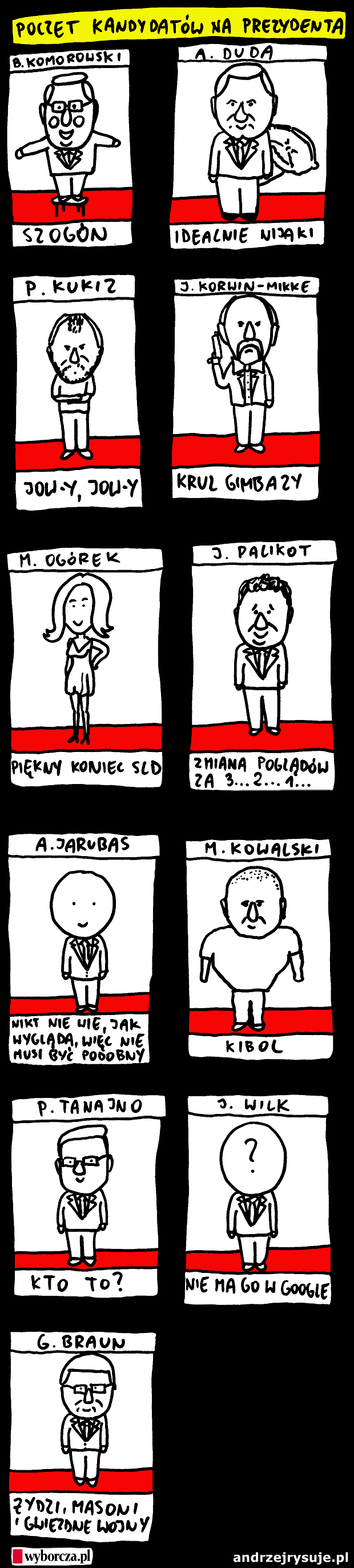 poczet kandydatow